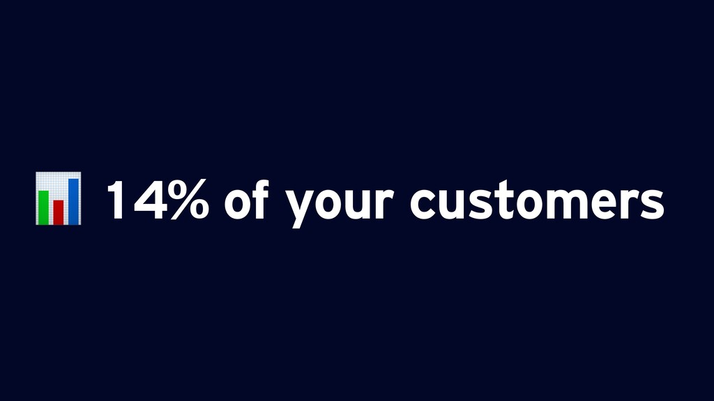 14% of your customers