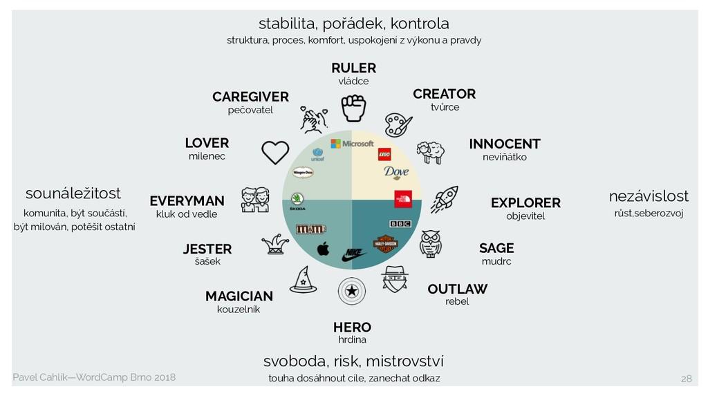 Pavel Cahlík—WordCamp Brno 2018 28 stabilita, p...