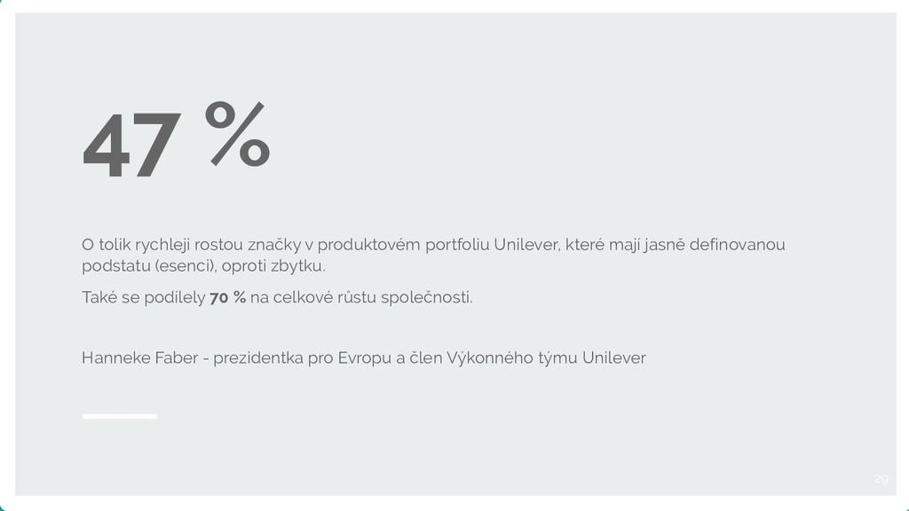47 % O tolik rychleji rostou značky v produktov...