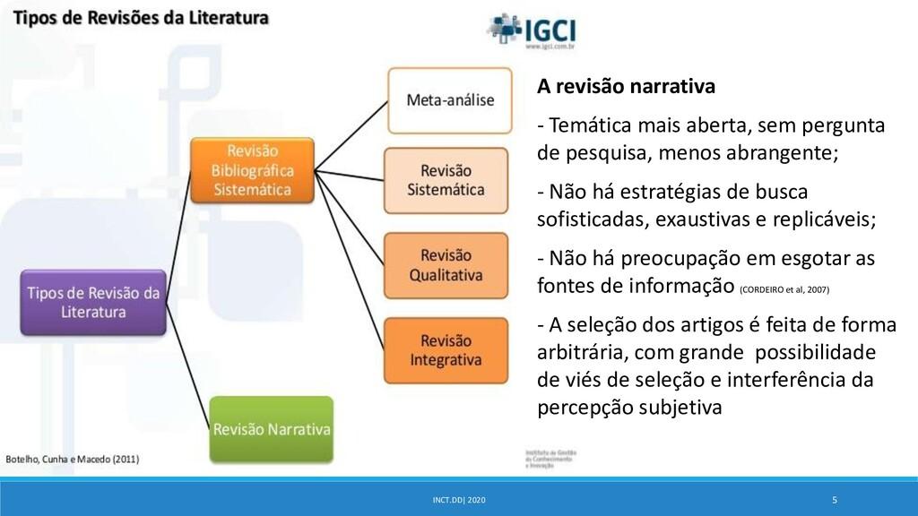 INCT.DD| 2020 5 A revisão narrativa - Temática ...