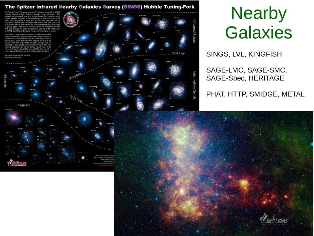 Nearby Galaxies SINGS, LVL, KINGFISH SAGE-LMC, ...