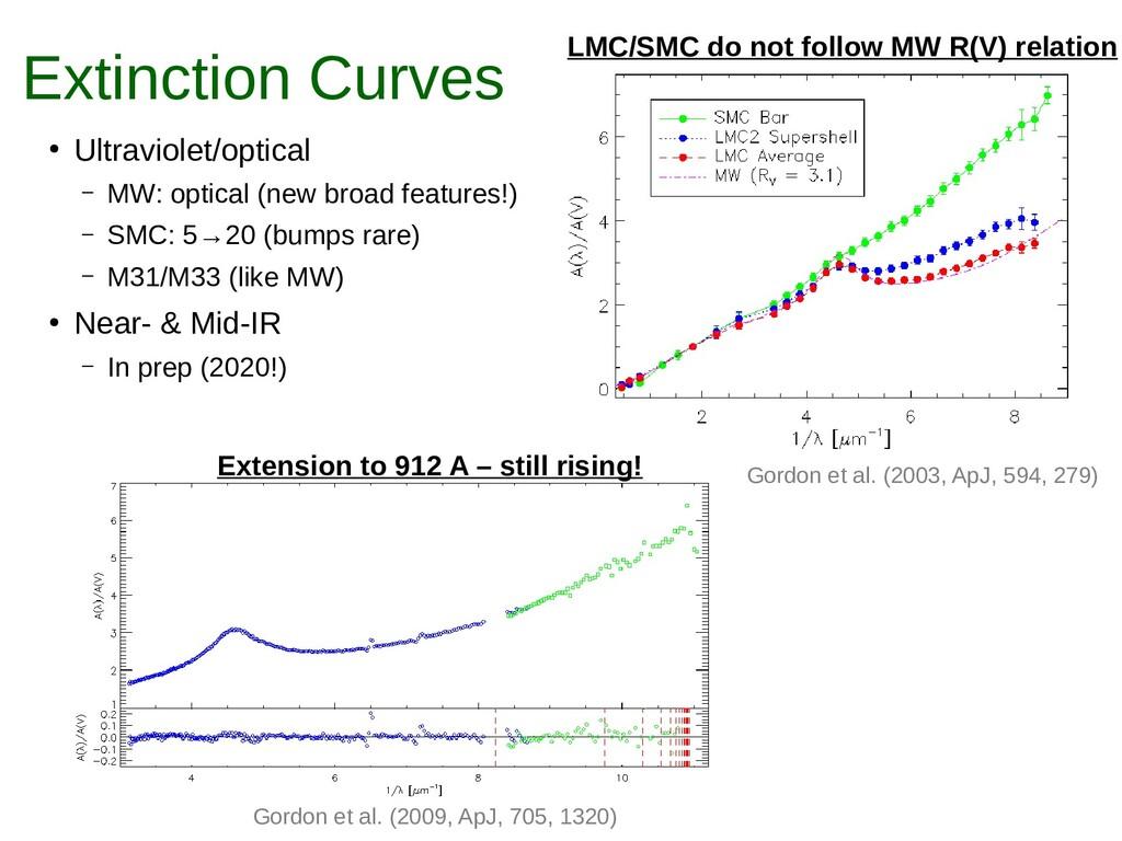Extinction Curves ● Ultraviolet/optical – MW: o...