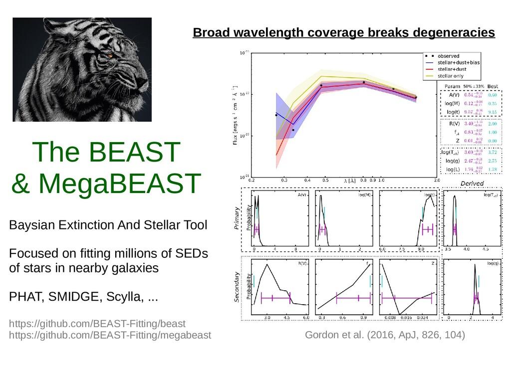 The BEAST & MegaBEAST Gordon et al. (2016, ApJ,...