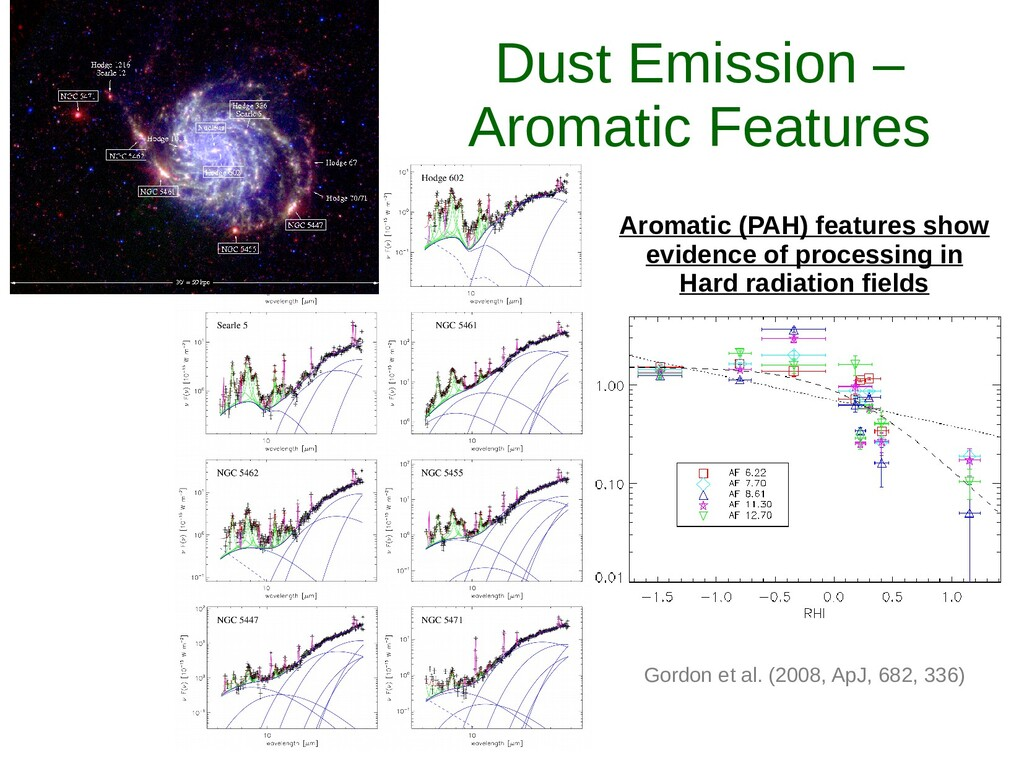 Dust Emission – Aromatic Features Aromatic (PAH...