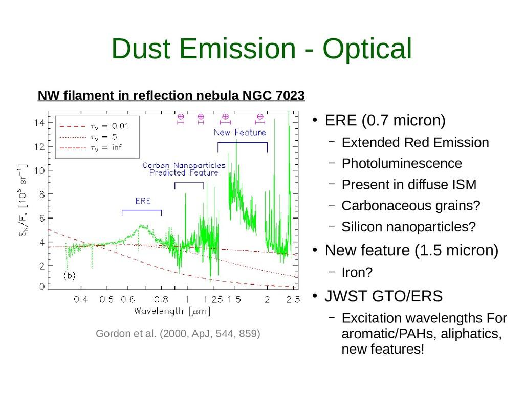 Dust Emission - Optical ● ERE (0.7 micron) – Ex...