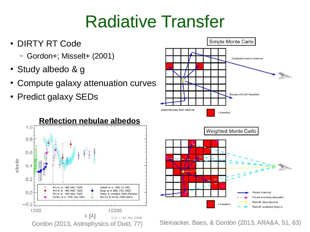 Radiative Transfer ● DIRTY RT Code – Gordon+; M...