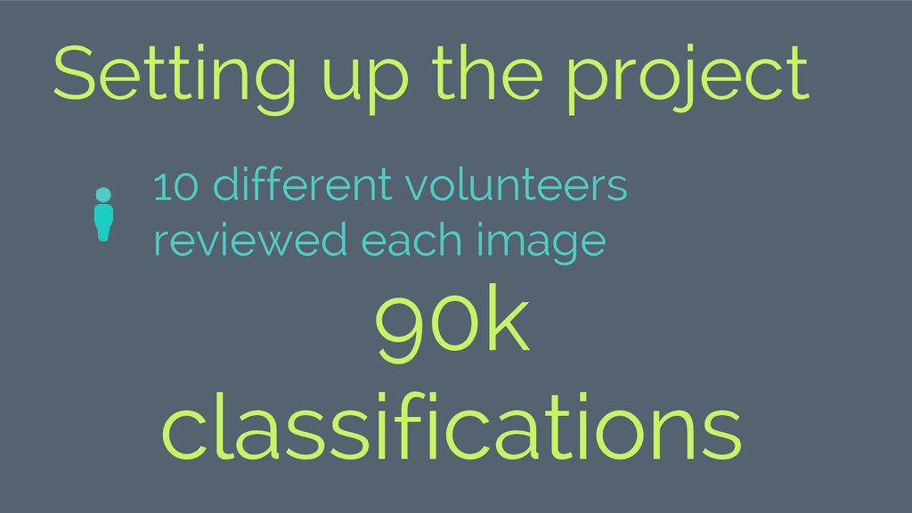 Setting up the project 90k classifications 10 d...
