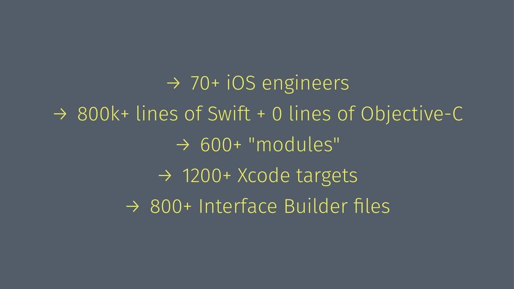 → 70+ iOS engineers → 800k+ lines of Swift + 0 ...