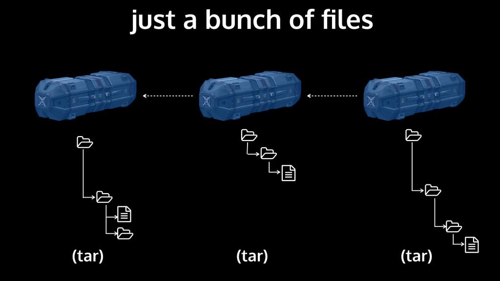 just a bunch of files (tar) (tar) (tar)