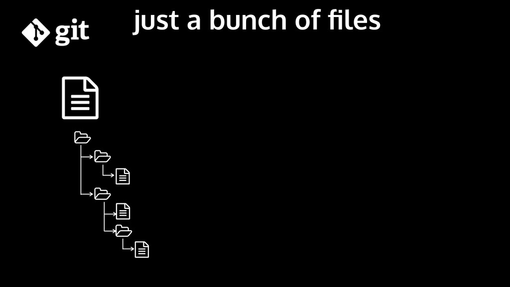 just a bunch of files