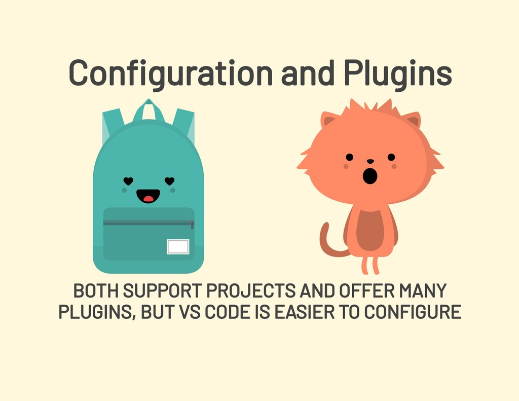 Con guration and Plugins BOTH SUPPORT PROJECTS ...