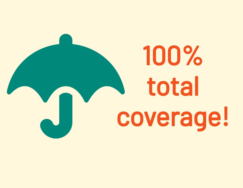 100% total coverage!
