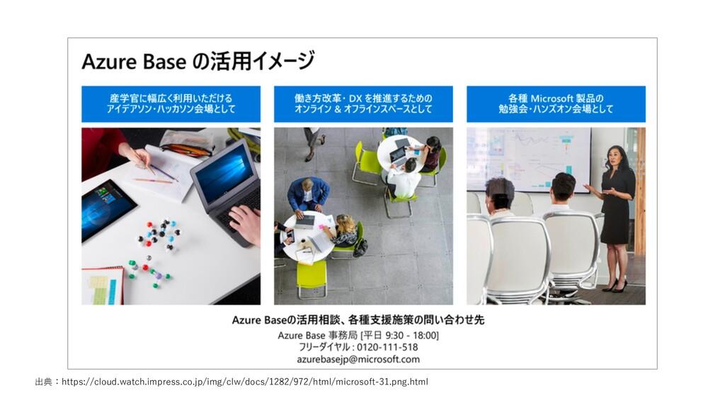 出典:https://cloud.watch.impress.co.jp/img/clw/do...