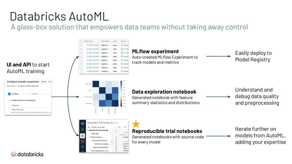 Databricks AutoML A glass-box solution that emp...