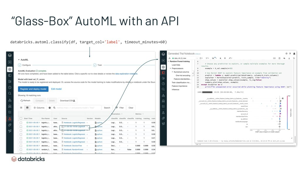 Notebook source databricks.automl.classify(df, ...