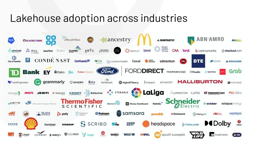Lakehouse adoption across industries