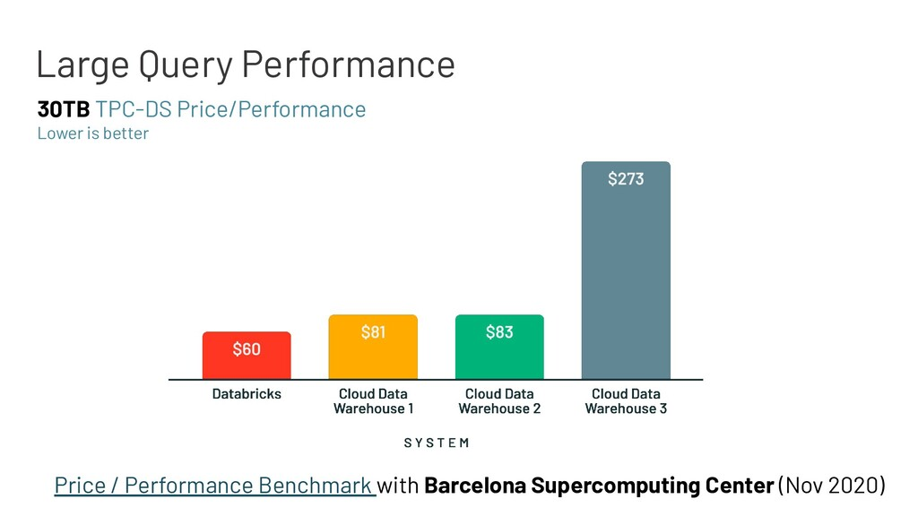 Large Query Performance Price / Performance Ben...