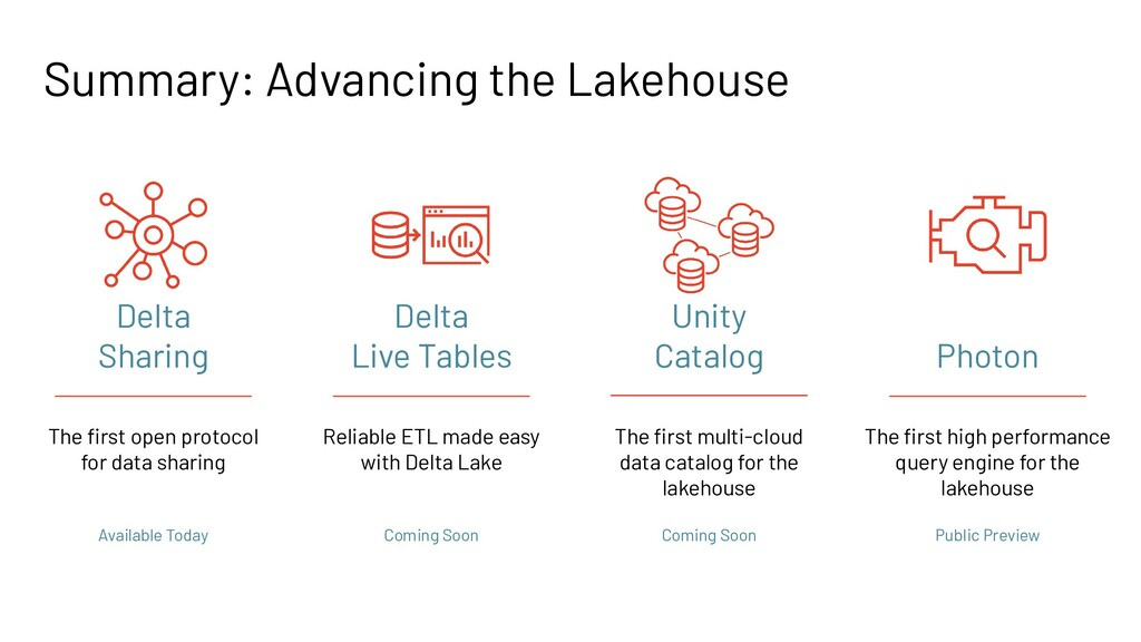 Summary: Advancing the Lakehouse Reliable ETL m...