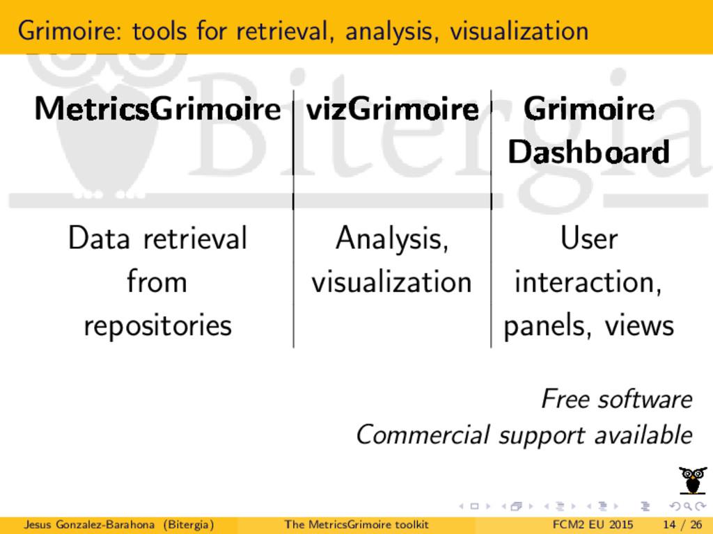 Grimoire: tools for retrieval, analysis, visual...