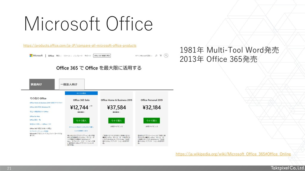 Microsoft Office 21 1981年 Multi-Tool Word発売 201...