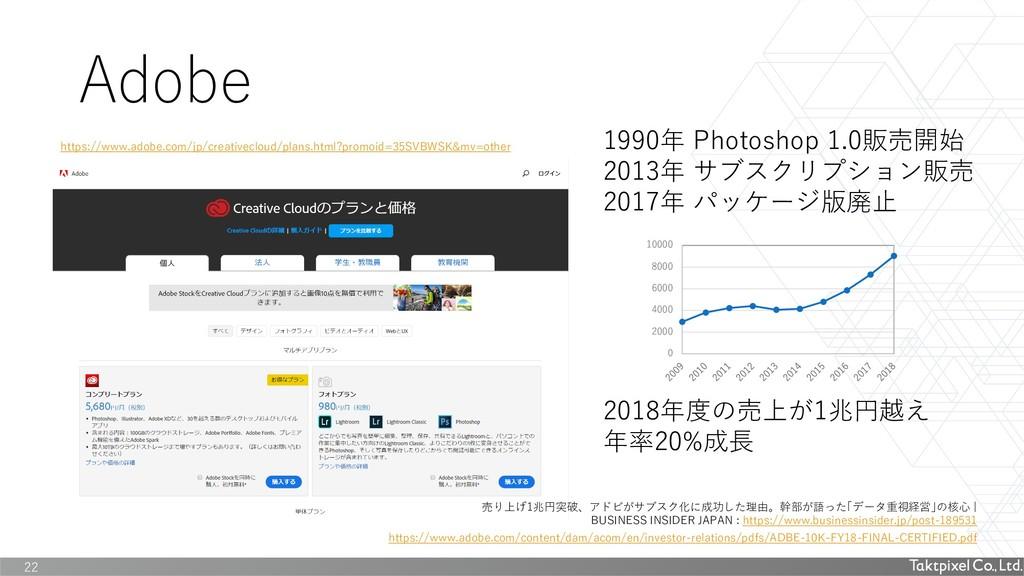 Adobe 22 https://www.adobe.com/jp/creativecloud...