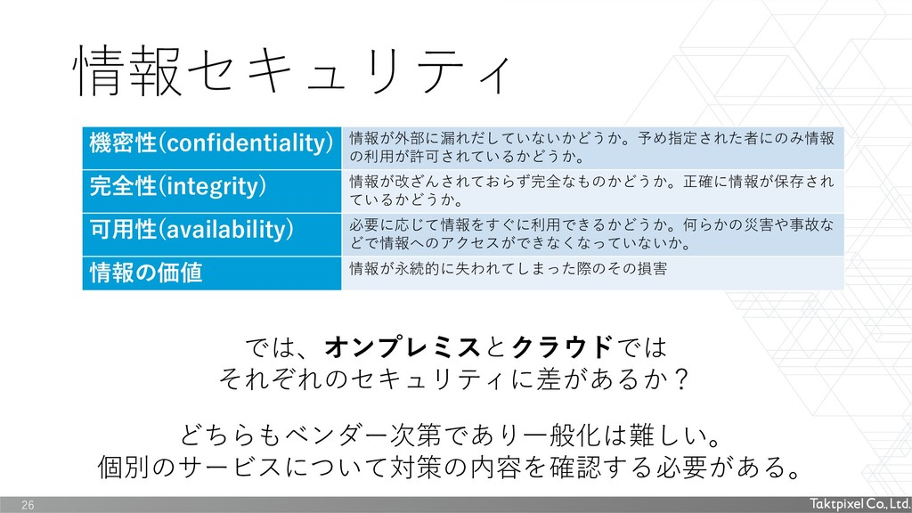 情報セキュリティ 26 機密性(confidentiality) 情報が外部に漏れだしていない...