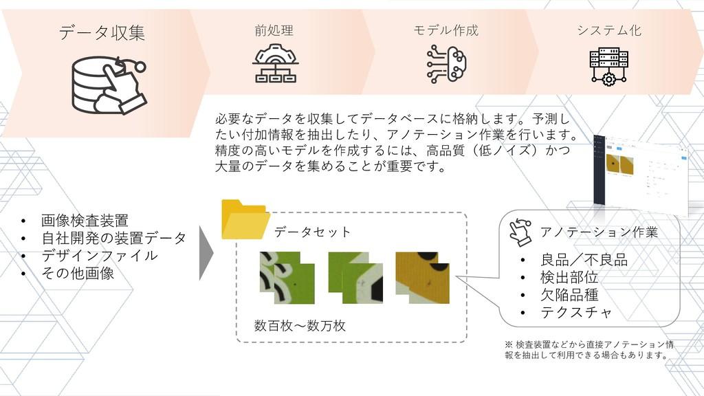 データ収集 前処理 モデル作成 システム化 • 画像検査装置 • 自社開発の装置データ • デ...