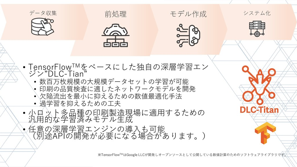 データ収集 前処理 モデル作成 システム化 • TensorFlowTMをベースにした独自の深...