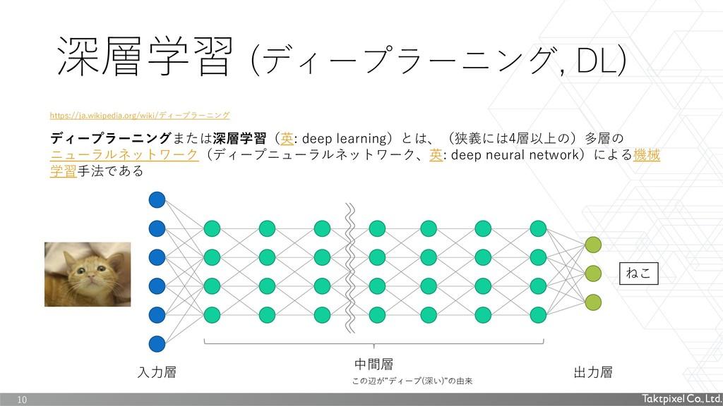 深層学習 (ディープラーニング, DL) ディープラーニングまたは深層学習(英: deep l...