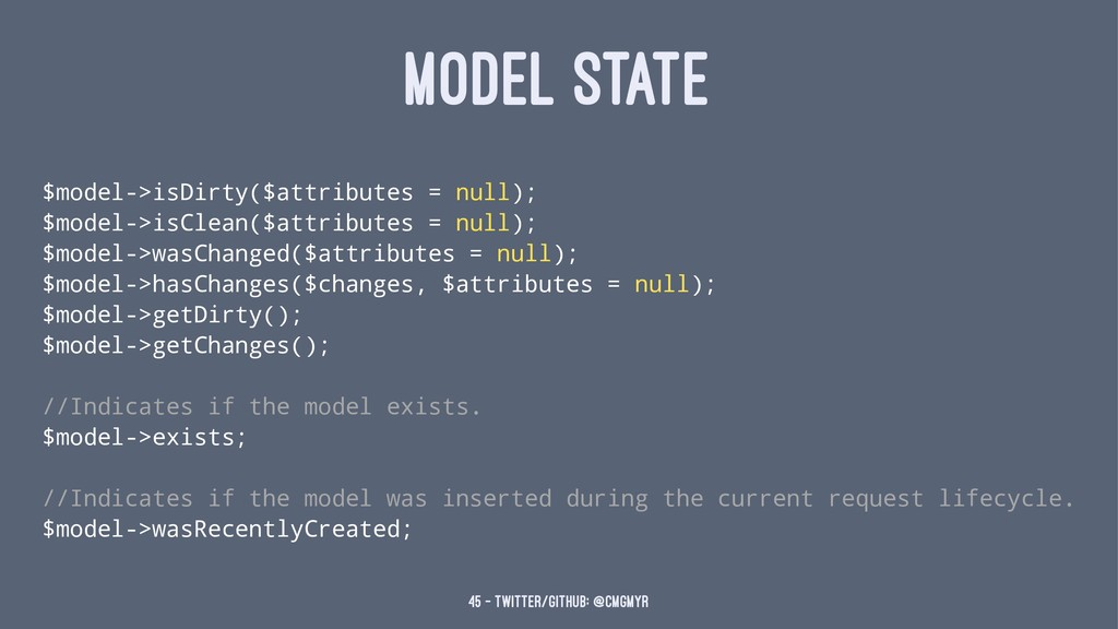 MODEL STATE $model->isDirty($attributes = null)...