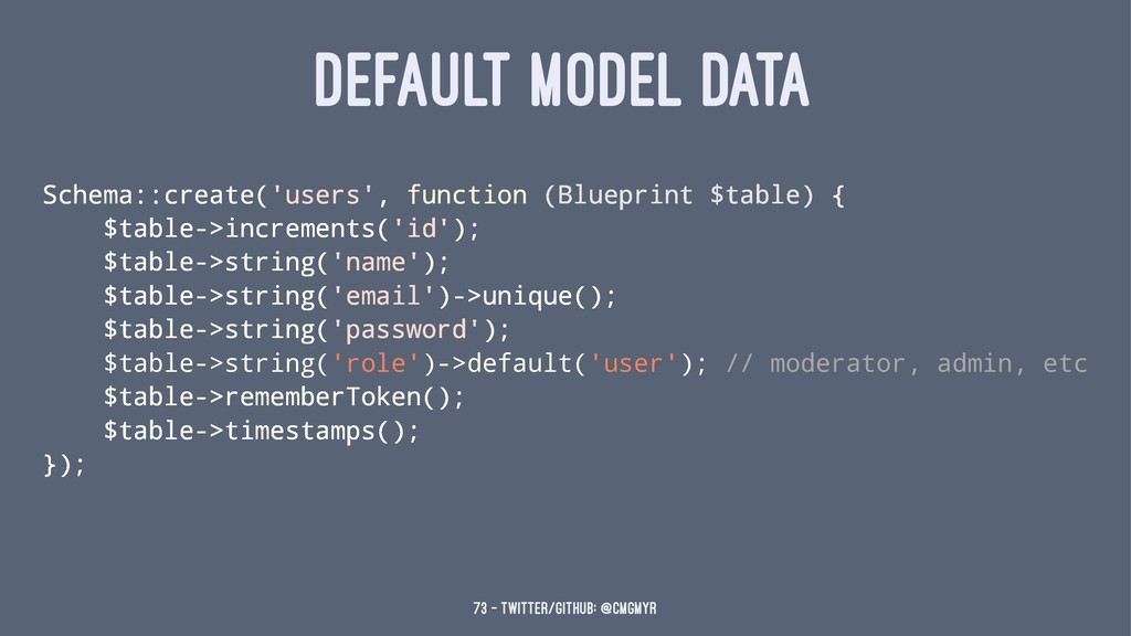 DEFAULT MODEL DATA Schema::create('users', func...