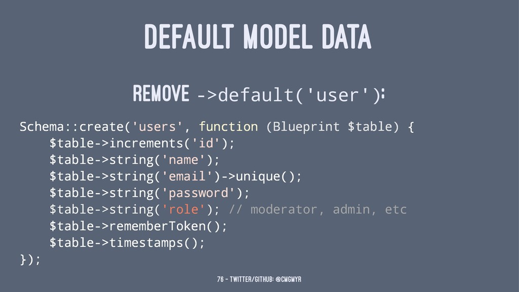 DEFAULT MODEL DATA Remove ->default('user'); Sc...