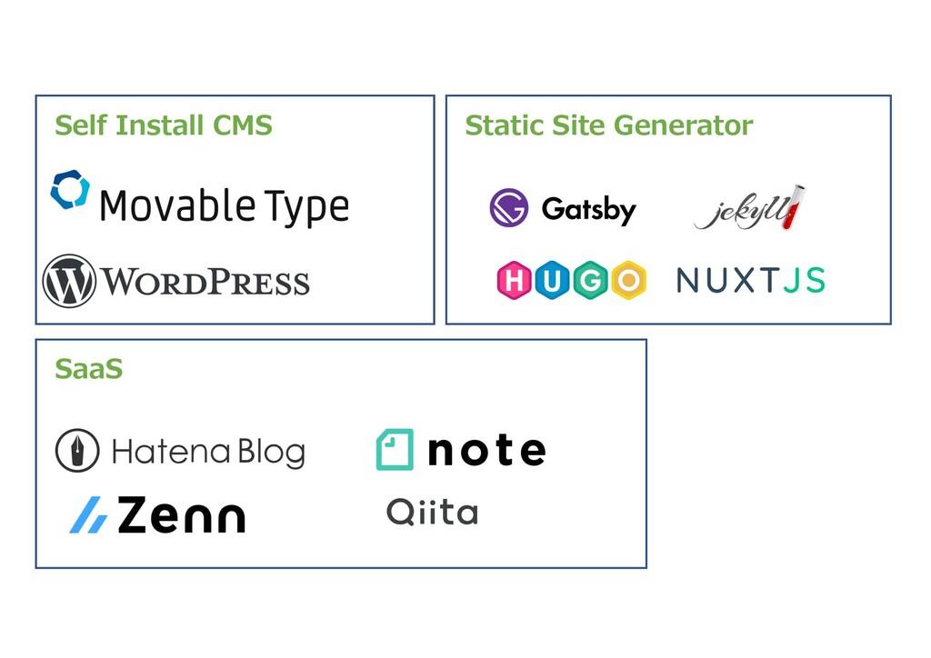 Self Install CMS Static Site Generator SaaS