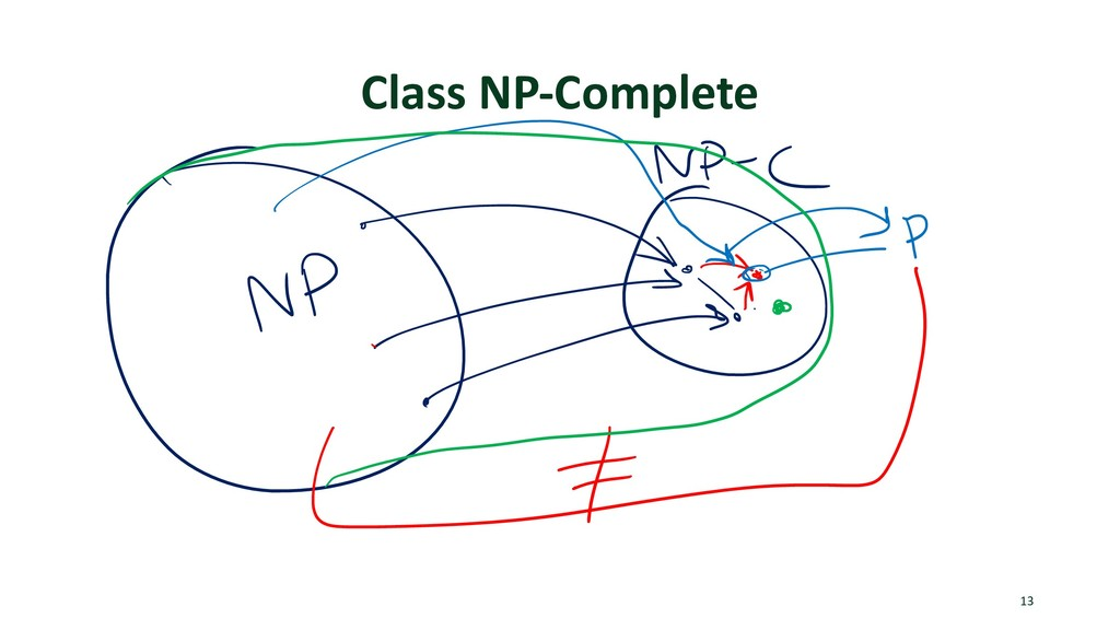 Class NP-Complete 13
