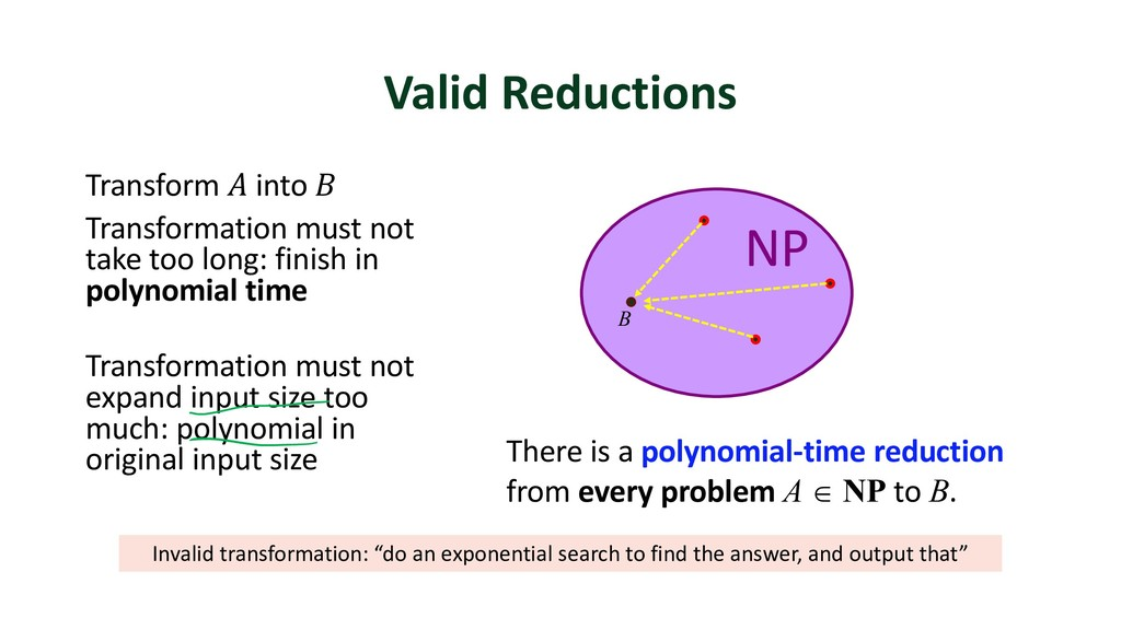 "Valid Reductions Transform ! into "" Transformat..."