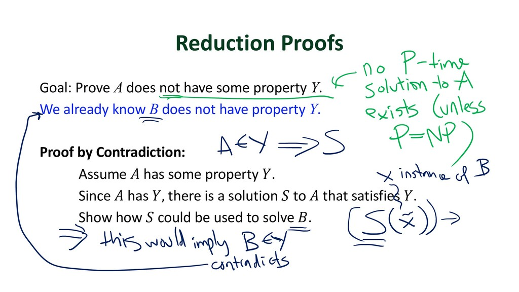 Reduction Proofs Goal: Prove A does not have so...