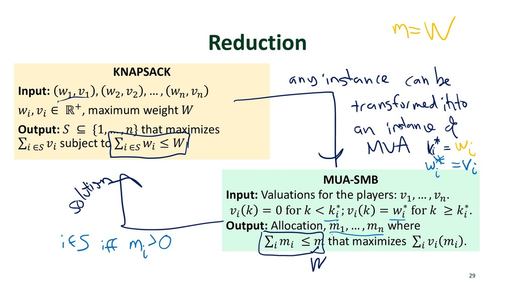 Reduction 29 MUA-SMB Input: Valuations for the ...