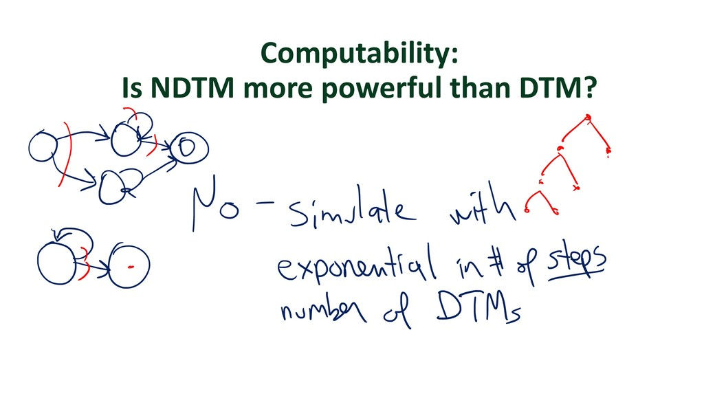 Computability: Is NDTM more powerful than DTM?