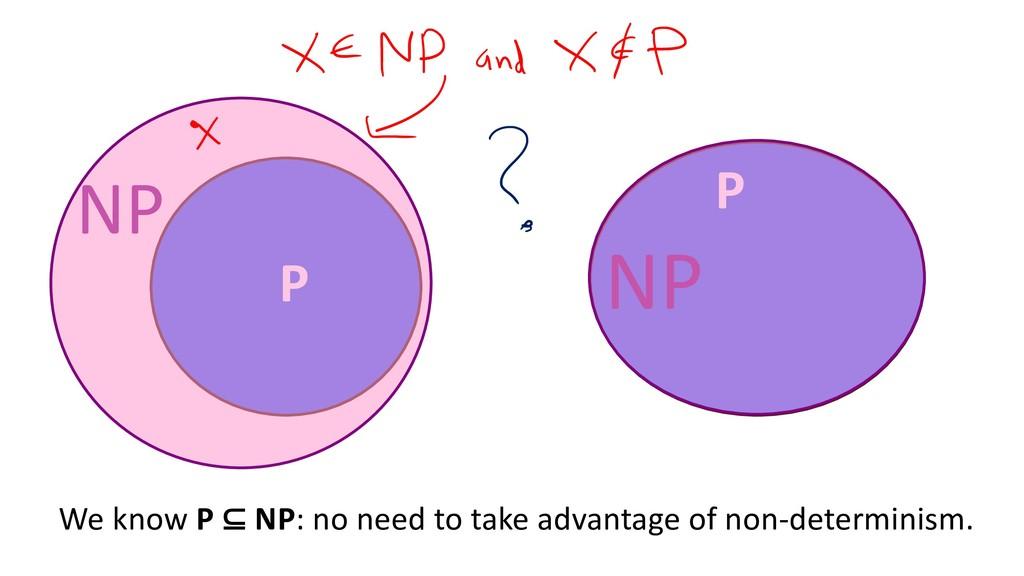 P NP P NP We know P ⊆ NP: no need to take advan...