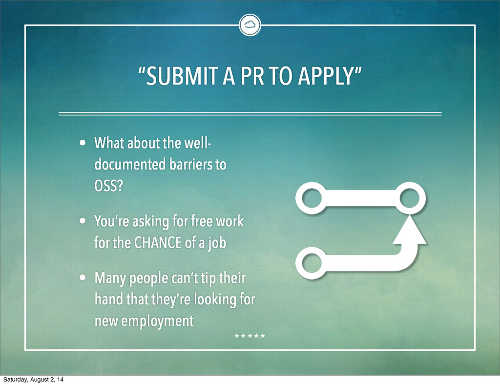 """""""SUBMIT A PR TO APPLY"""" • What about the well- d..."""
