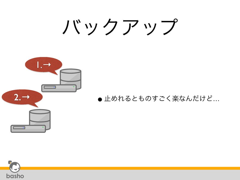 όοΫΞοϓ •ࢭΊΕΔͱͷָ͘͢͝ͳΜ͚ͩͲ… 1.→ 2.→