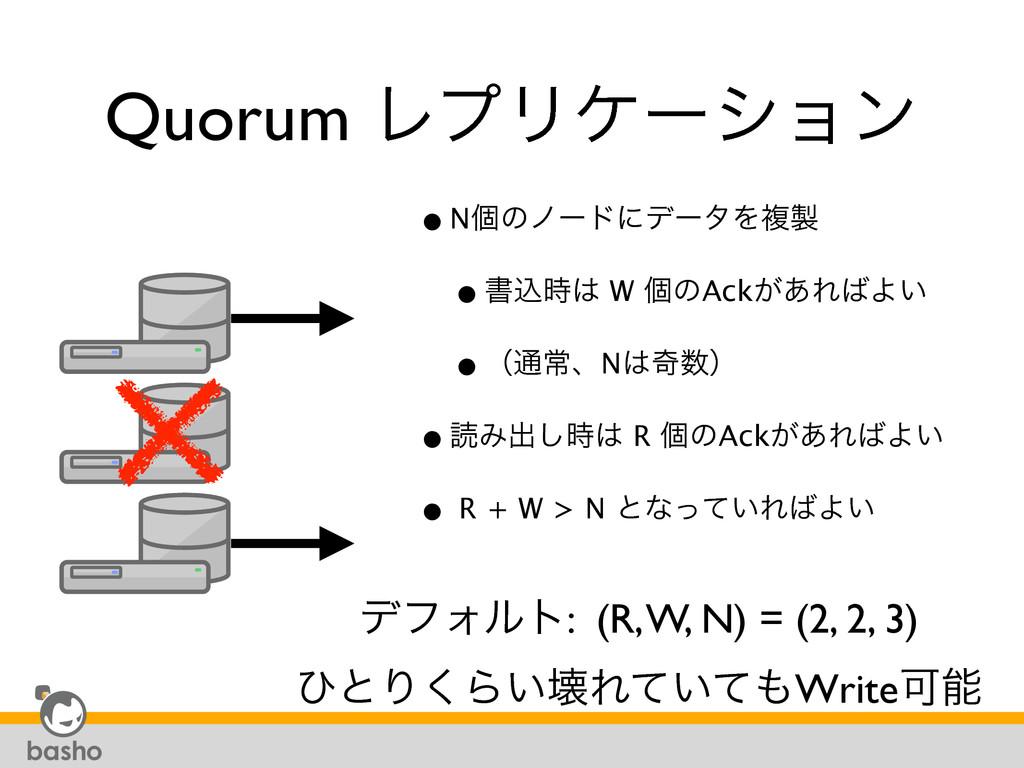 Quorum ϨϓϦέʔγϣϯ •NݸͷϊʔυʹσʔλΛෳ •ॻࠐ W ݸͷAck͕͋...