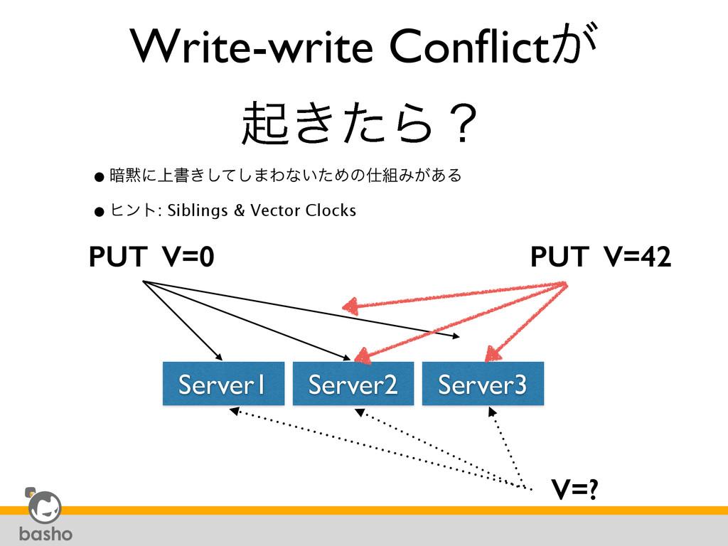 Write-write Conflict͕  ى͖ͨΒʁ •҉ʹ্ॻ͖ͯ͠͠·Θͳ͍ͨΊͷ...