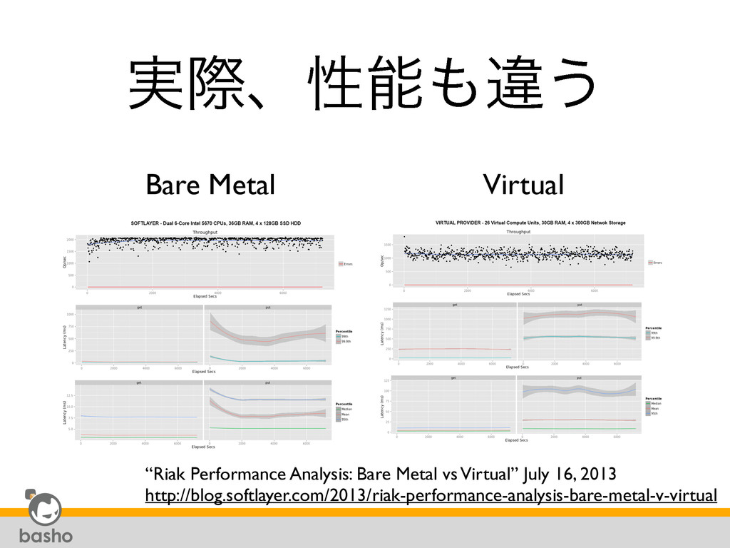 "࣮ࡍɺੑҧ͏ Bare Metal Virtual ""Riak Performance A..."