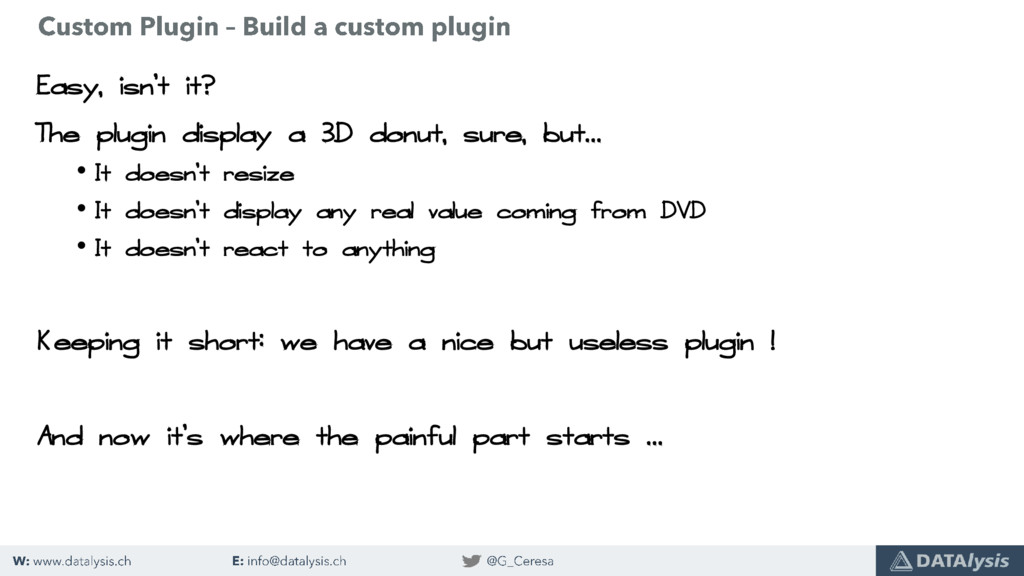 Easy, isn't it? The plugin display a 3D donut, ...