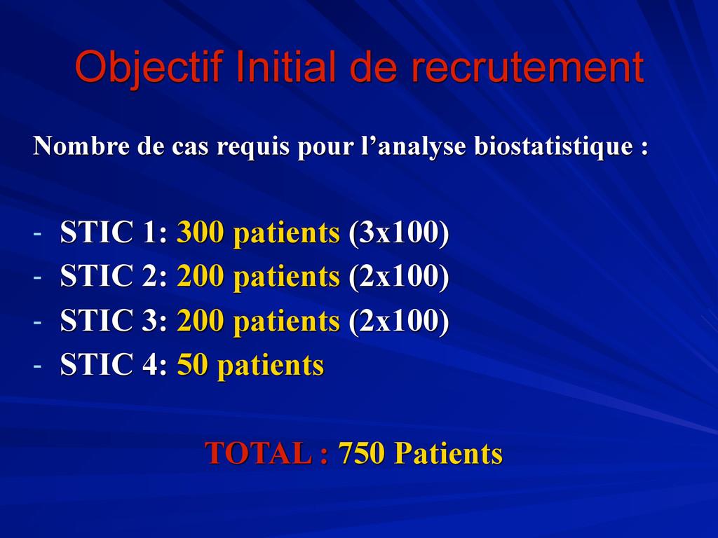 Objectif Initial de recrutement Nombre de cas r...