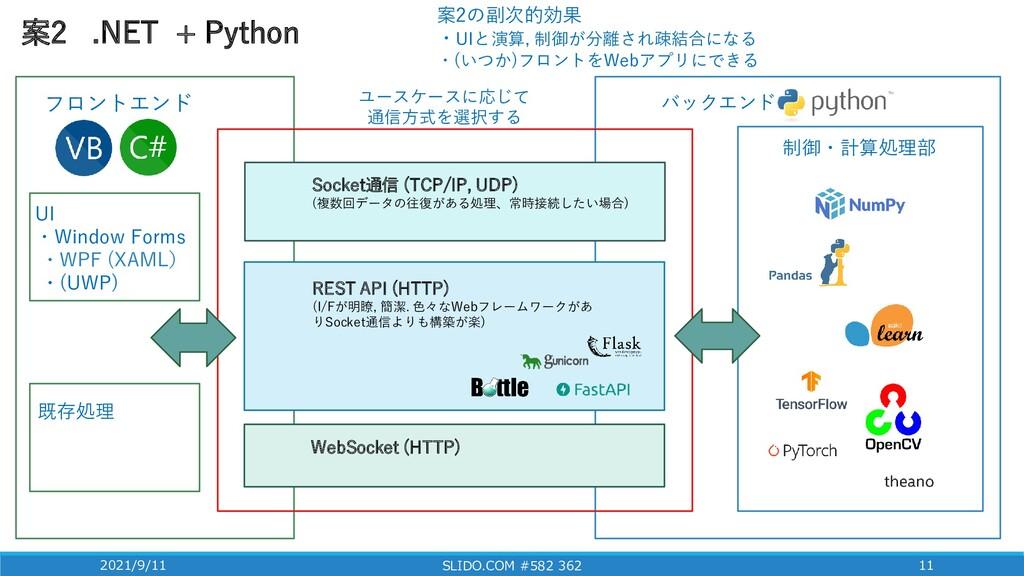 Socket通信 (TCP/IP, UDP) (複数回データの往復がある処理、常時接続したい場...
