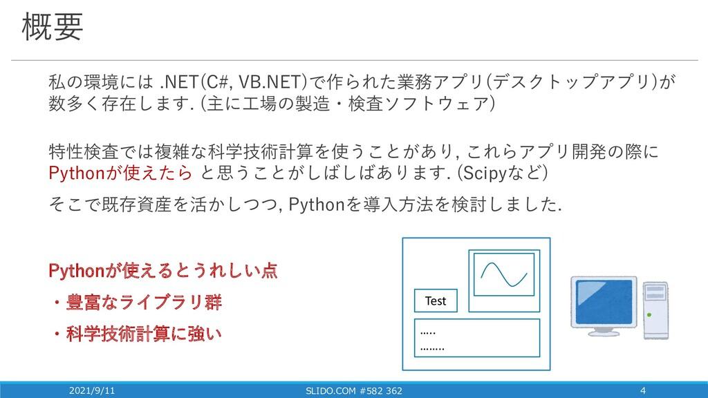 私の環境には .NET(C#, VB.NET)で作られた業務アプリ(デスクトップアプリ)が 数...