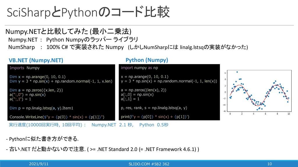 SciSharpとPythonのコード比較 2021/9/11 SLIDO.COM #582 ...
