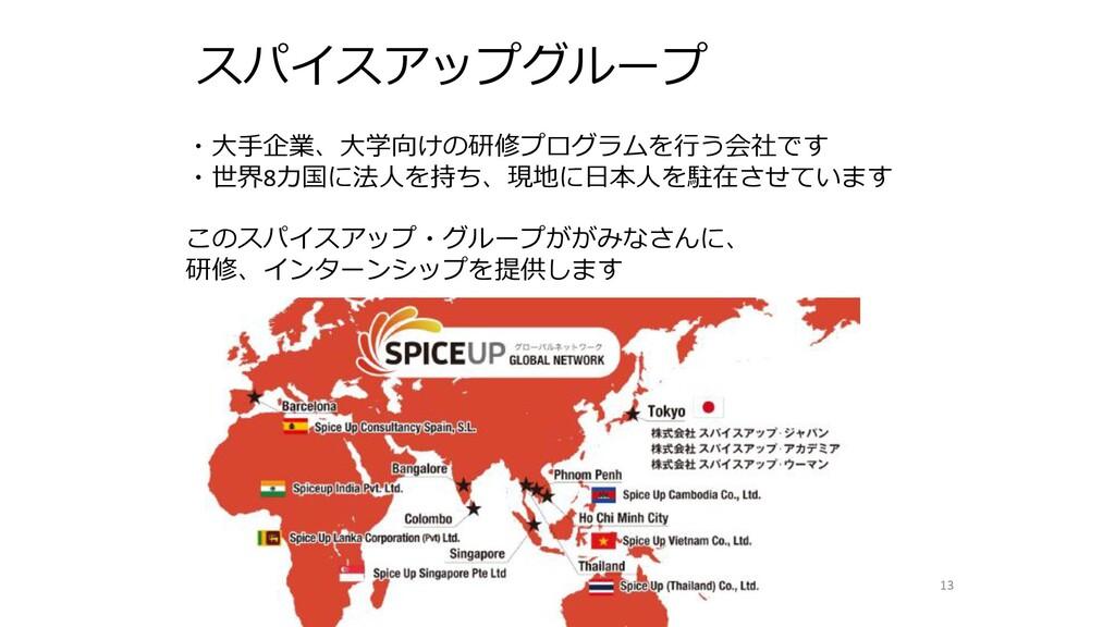 13 ・⼤⼿企業、⼤学向けの研修プログラムを⾏う会社です ・世界8カ国に法⼈を持ち、現地に⽇本...
